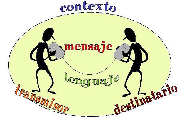 imagenes de comunicacion